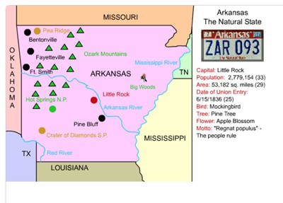 Mr. Nussbaum - Arkansas Label-me Map Quiz
