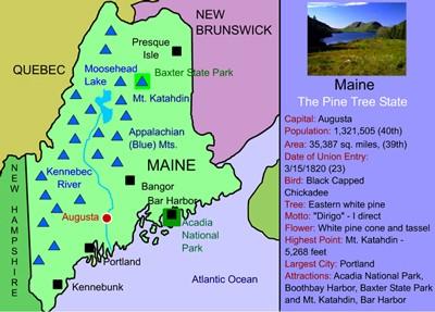 Mr. Nussbaum USA Maine Activities