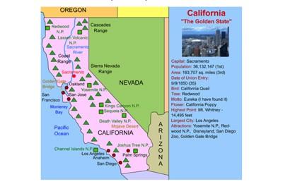 Mr. Nussbaum USA California Activities