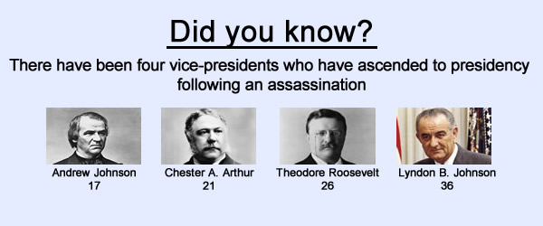 Assassinated Presidents